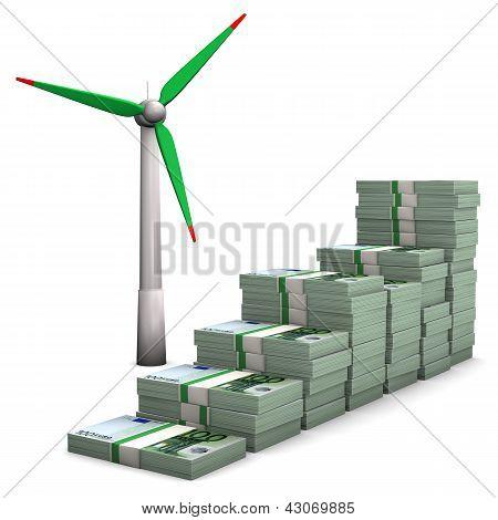 Turbinas de vento de gráfico de dinheiro