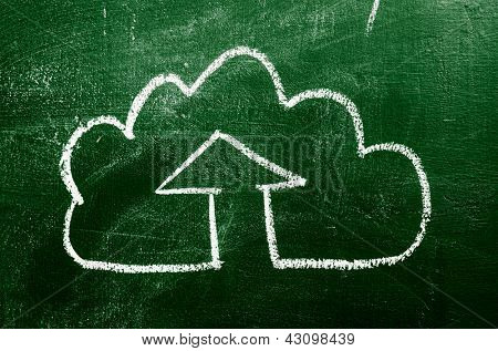 IT cloud on green chalk board