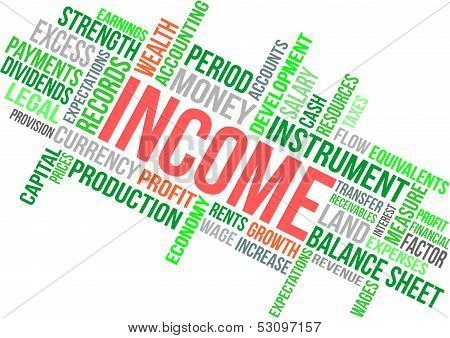 Income - Word Cloud.eps