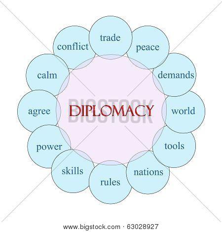Diplomacy Circular Word Concept