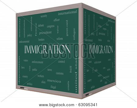 Immigration Word Cloud Concept On A 3D Blackboard