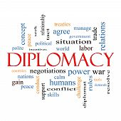 Diplomacy Word Cloud Concept