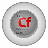 californium element