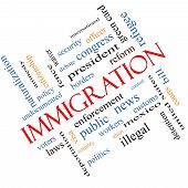 stock photo of deportation  - Immigration Word Cloud Concept Angled with great terms such as reform borders alien and more - JPG