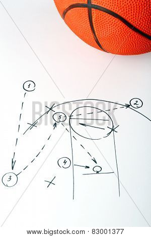 Scheme basketball game on sheet of paper with basketball, closeup