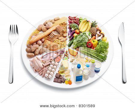 Dieta do equilíbrio