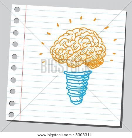 Brain lightbulb (idea concept)