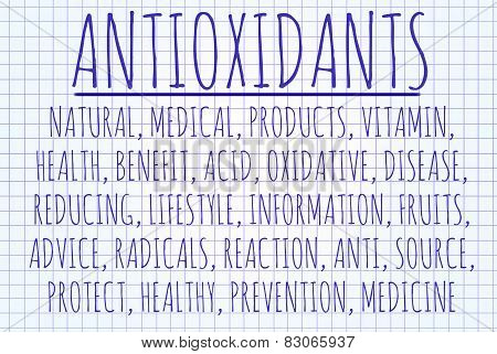 Antioxidants Word Cloud