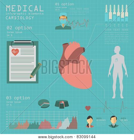 Medical and healthcare infographic, Cardiology infographics