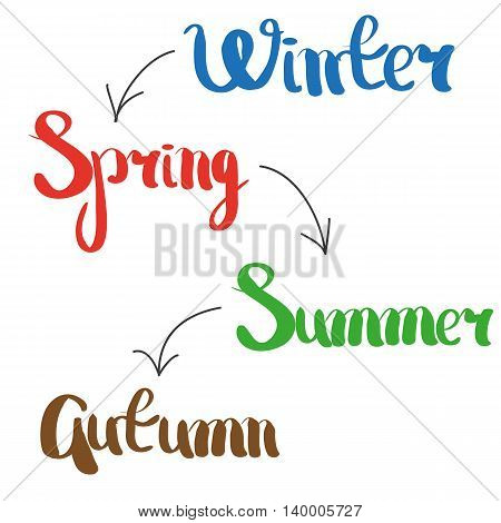 Winter Spring Summer Autumn. Season. Hand Drawing. Lettering. For Your Design