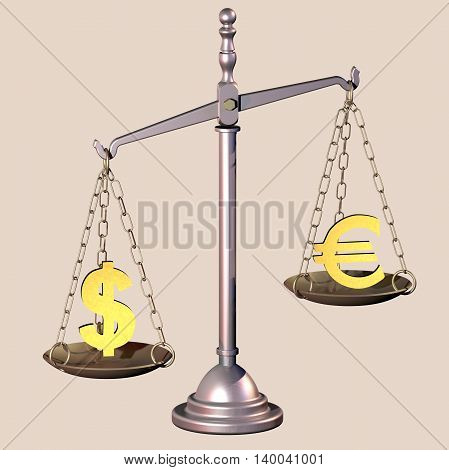 Dollar beats Euro currency on scales. 3D rendering.