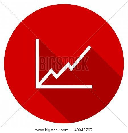 chart red vector icon, circle flat design internet button, web and mobile app illustration