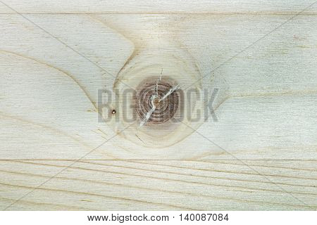 Background and Texture of polished pine boards close-up