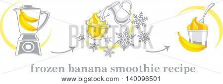 Recipe of milkshake banana smoothie with milk and ice cream. Vector illustration.
