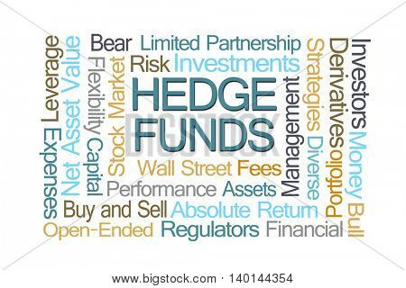 Hedge Funds Word Cloud on White Background