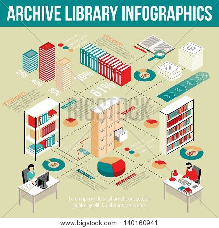 Scientific and public library archive organization infographic flowchart isometric poster with bookshelves and computer catalog vector illustration