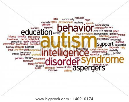 Vector concept conceptual childhood autism syndrome symtoms or disorder abstract word cloud isolated on background