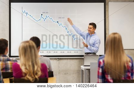 education, high school, learning, teaching and people concept - smiling teacher with notepad standing in front of students and showing chart on white board in classroom