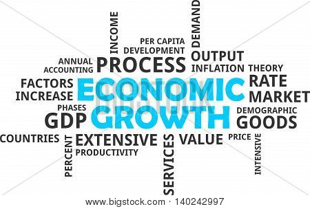 A word cloud of economic growth related items