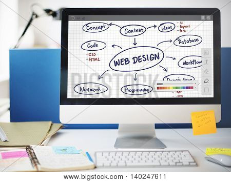 Web Design Ideas Creativity Programming Networking Software Concept