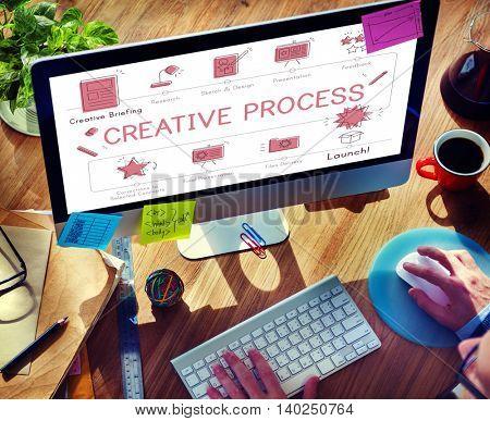 Creative Design Ideas Inspiration Innovation Concept