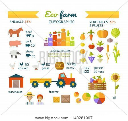 Eco farm infographic vector elements. Flat design. Collection of traditional farming icons. Animals, vegetables, agriculture machines and buildings. Circle and column diagrams.