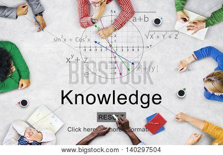 Knowledge Education Insight Intelligence Wisdom Concept