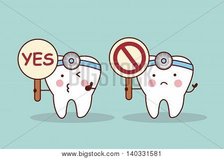 Happy cartoon tooth and dentist take yes or no billboard