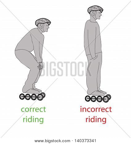 the correct position when driving on skates. vector illustration.