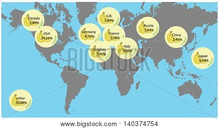 banana imports on the map in the world. infographics. vector illustration.