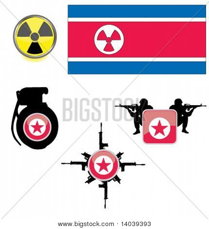 nuclear threat set