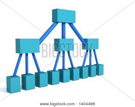 Organigrama azul