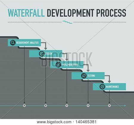 Waterfall development process on light grey background