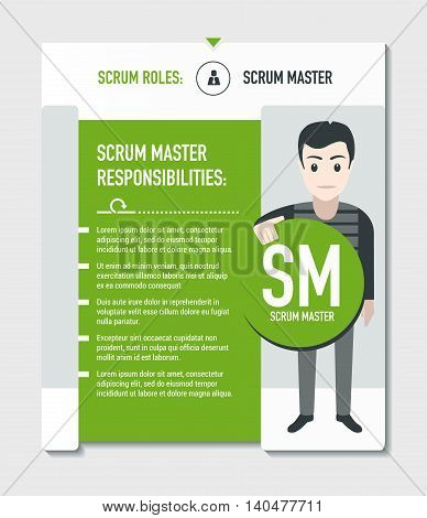 Scrum roles - Scrum master responsibilities template in scrum development process on light grey background