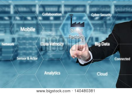 Business man touching smart factory icon in virtual interface screen showing data of smart factory. Business industry 4.0 concept.