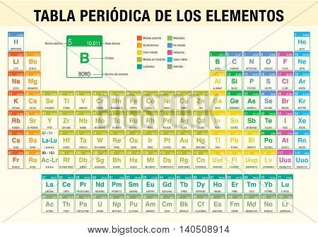 Tabla_periodica-color2.eps