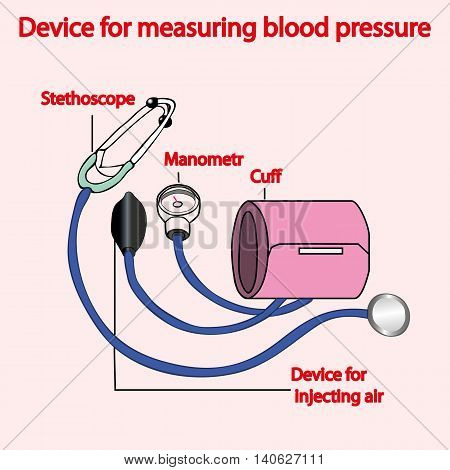 Device for measuring pressure in scheme infograme.