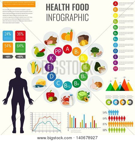 Vitamin food sources with chart and other infographic elements. Food icons. Healthy eating and healthcare concept. Vector illustration