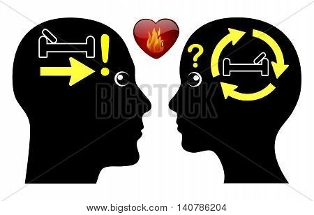 Timing of first sexual intercourse. Gender differences in sexual attitudes when man and woman fall in love