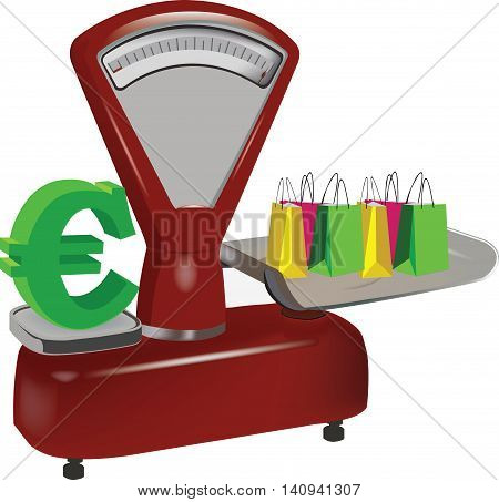 Weight shopping weight in Euros for food and clothing purchase