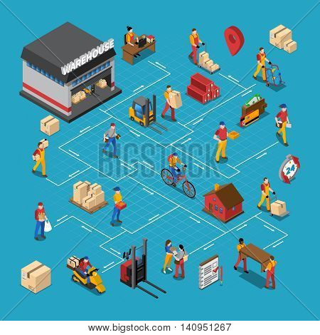 Warehouse people isometric flowchart with logistics and delivery symbols vector illustration