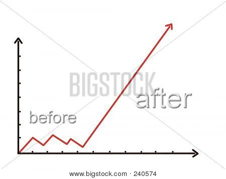 Chart : Before-after