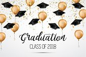 Graduation Class Of 2018. Congratulations Graduates. Academic Hats, Confetti And Balloons. Celebrati poster