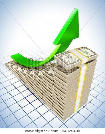 Criação de gráficos do dólar
