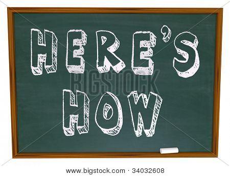 As palavras aqui está como escritos em um quadro de giz escolar, oferecendo uma lição e informações dicas sobre solvi