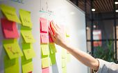 Project Management, Agile Methodology. Young Business Woman In The Office Are Working On A Startup.  poster