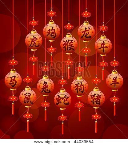 Chinese zodiac symbols on the lantern