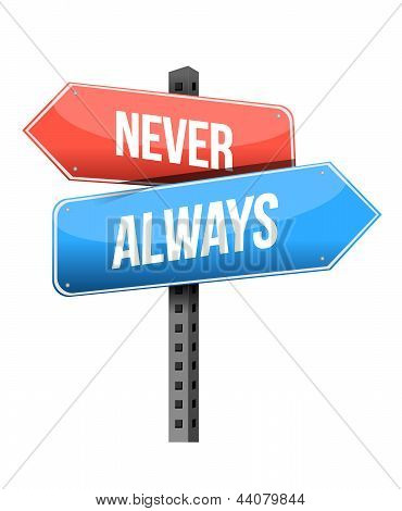 Never, Always Road Sign Illustration Design