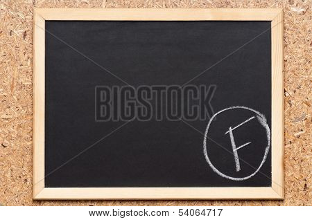 Letter F written on chalkboard, getting bad grades