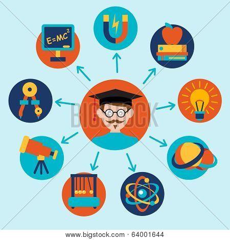 Physics science icons set